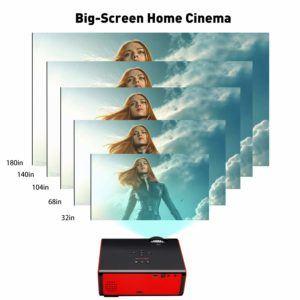 Die verschiedenen Anwendungsbereiche aus einem Full HD Beamer Testvergleich