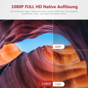 Welche Arten von HD Beamer gibt es in einem Testvergleich?