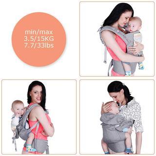 Die Babytrage von ERGObaby ist sehr hochwertig verarbeitet im Test