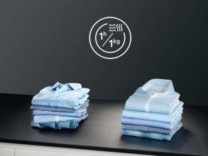 Folgende Eigenschaften sind in einem Waschtrockner Test wichtig