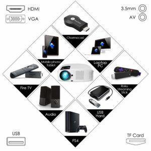 Wie funktioniert ein HD Beamer im Test und Vergleich?
