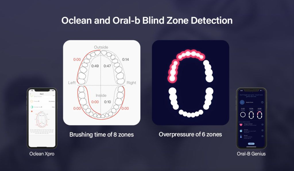 Grafik zur Blindzonenüberwachung