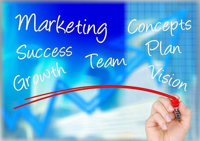 Markenaufbau im Internet - 5 wichtige Tipps